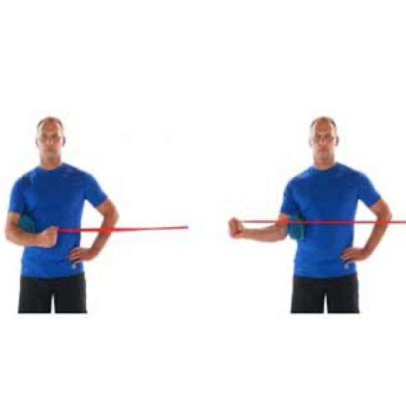 Resisted Shoulder Outward Rotation